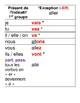 Simplified French Verbs Posters: Présent, Imparfait et Par