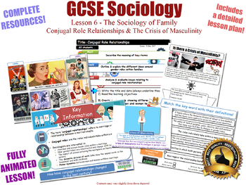 Conjugal Role Relationships (1) - Sociology of Family [GCSE Sociology - L6/20]