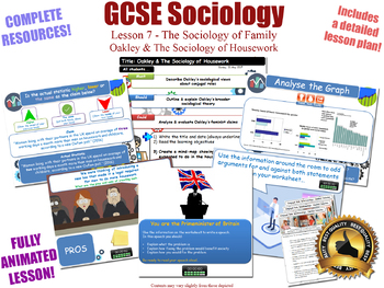 Conjugal Role Relationships (2) - Sociology of Family [GCSE Sociology - L7/20]