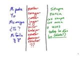 Conjugar verbos -AR