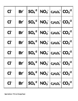 Conjugate Acid and Base