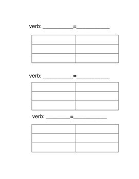 Conjugating Regular IR Spanish Verbs - Present Tense