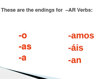 Conjugating -AR Verbs in Spanish (Power Point)