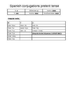 Conjugation chart in Spanish for the preterite tense