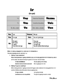 Conjugation of Ir Notes Sheet