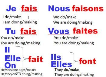Conjugation of faire and jouer practice