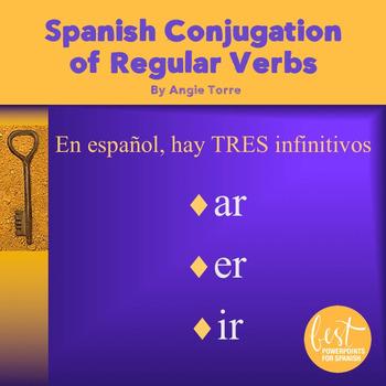 Spanish Conjugation of Regular Verbs