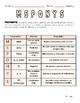 Conjunciones MSPONYS