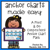 Conjunctions Anchor Charts Made Easy