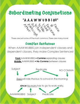 Conjunctions Anchor Charts/ Notes Pages