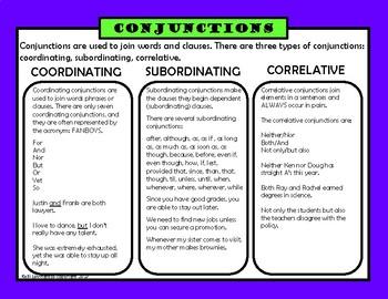 Conjunctions (Coordinating, Subordinating, Correlative)