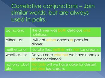 Conjunctions & Interjections PowerPoint