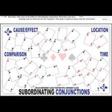 Conjunctions Subordinating Grammar Handout for Notetaking