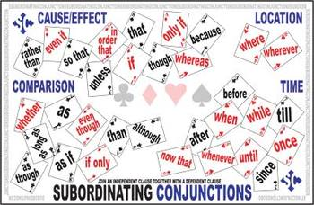 Conjunctions Subordinating Grammar Class Poster - playing cards