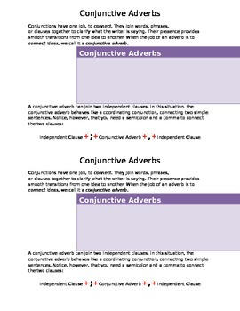 Conjunctive Adverbs Explained