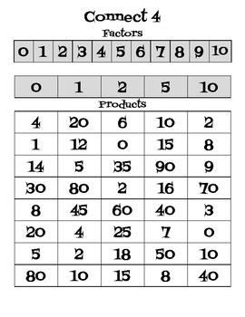 Connect 4 Multiplication Game SOL 3.4c
