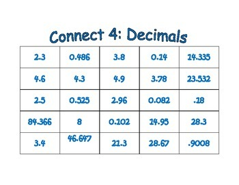 Connect 4: Multiplying and Dividing Decimals