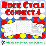 Rock Cycle Game Connect 4