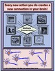 Connect Ideas Through Multiple Intelligence Tasks - CCSS Aligned