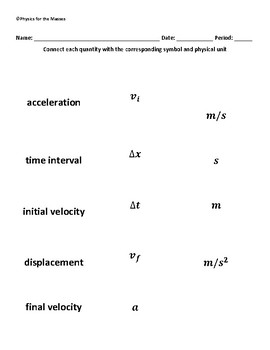 Connect each quantity with the corresponding symbol and physical unit