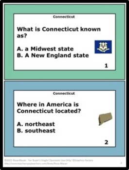 Connecticut State Facts