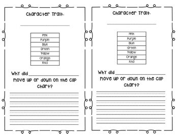 Connecting Character Traits to Student Behavior Through Literature