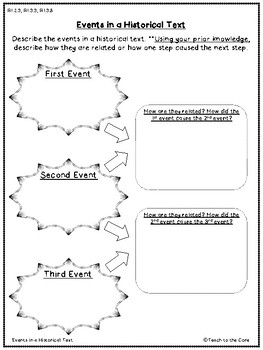 Connecting Ideas and Events in a Text Graphic Organizers- RI.3- 2nd/3rd Grade