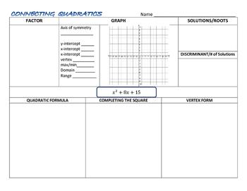 Connecting Quadratic Strategies