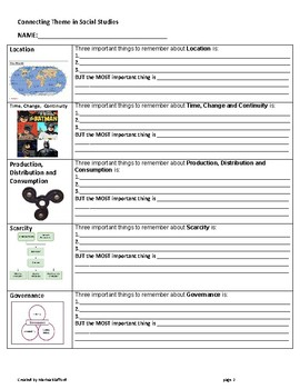 Connecting Themes for Social Studies, pg 2