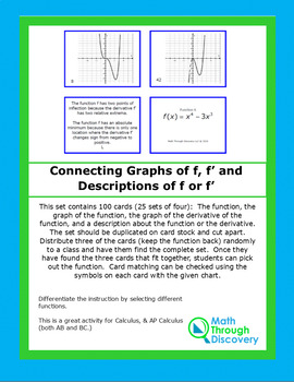 Calculus:  Connecting Graphs of f and f' with Descriptions