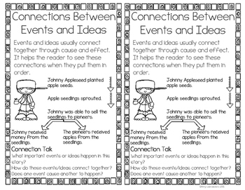 Connections Between Events RI.2.3