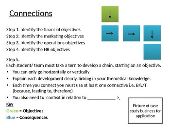 Connections- Corporate aims and objectives game