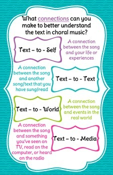 Connections in Choir (text-to-self, text-to-text, text-to-world, text-to-media)