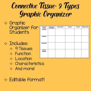 Connective Tissue- 9 Types Organizer
