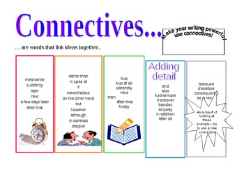 Connective Word Mat