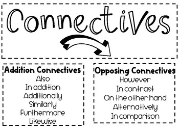 Connectives Display: List of Connectives #ausbts18