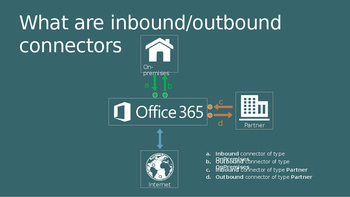 Connectors in Office 365