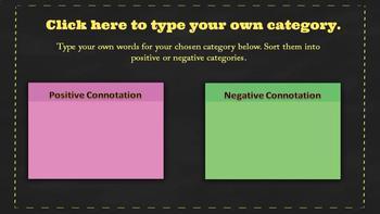 Connotation Associations Google Slides Interactive Activity
