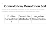 Connotation Denotation Sorting Activity