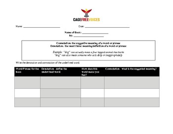 Connotation & Denotation Worksheet