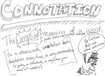 Connotation: Writing