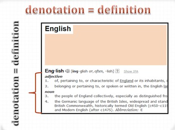 Connotation vs. Denotation Differentiated Instruction Unit