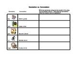 Connotation vs. Denotation Graphic Organizer