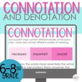 Connotation Denotation Interactive Lesson Digital Google Slides