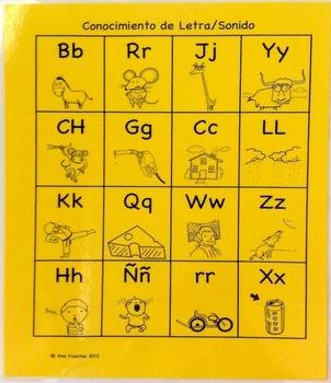 Conocimiento Alfabetico