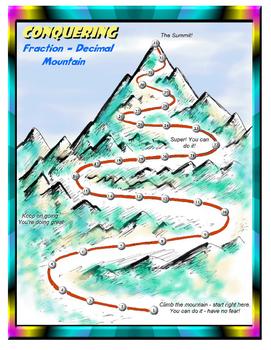 Conquering Fraction-Decimal Mountain