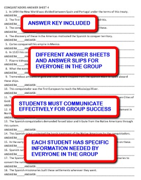 Conquistadors - Spanish Conquest in the Americas: Answer Sheets Activity