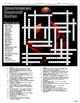 Consciousness Crossword Puzzle Review (Psychology)