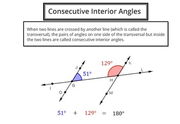 Consecutive Interior Angles (PowerPoint Lesson and Printables!)