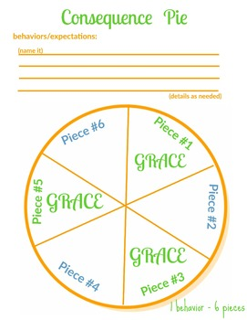 Consequence Pies – Character Training Worksheets